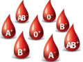 kapky krve s krevními skupinami